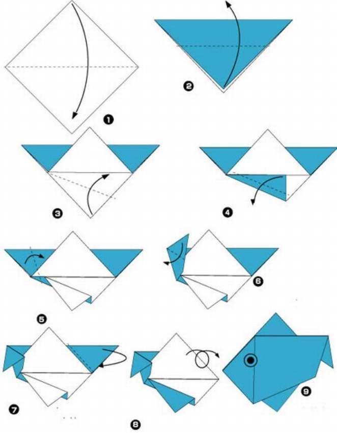 Поделка аквариум своими руками - пошаговая инструкция с фото и видео обзором