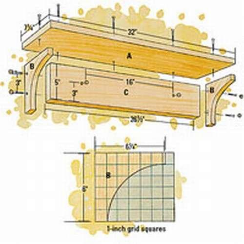 Как сделать ящик из фанеры своими руками: с крышкой и без