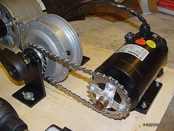 Принцип работы электродвигателя. простыми словами о сложном