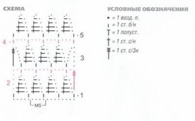 30 схем жилетов для вязания крючком, с описанием и видео уроками