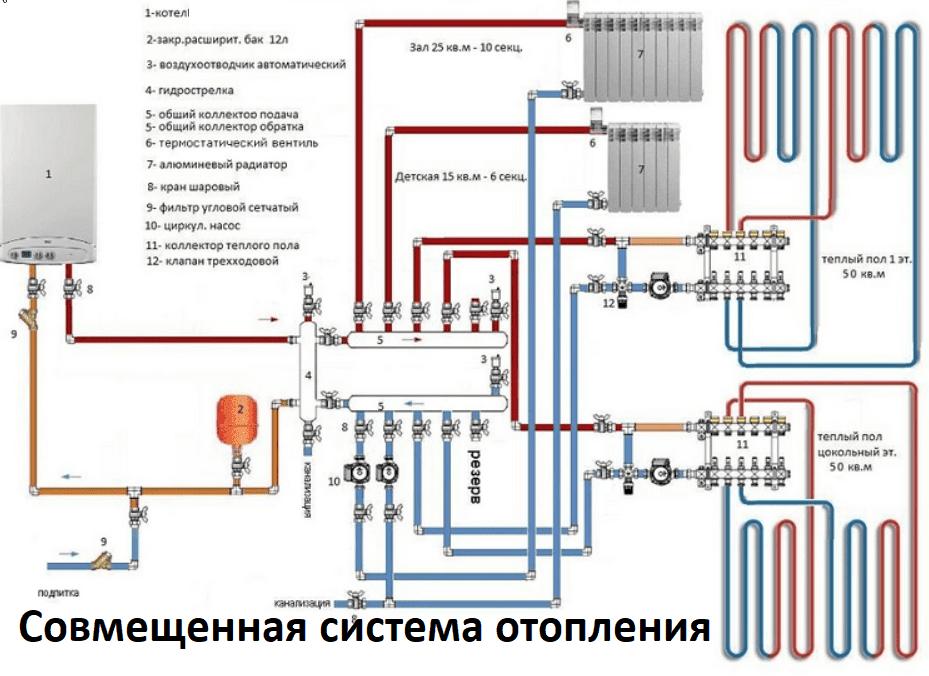 Распределительный коллектор отопления своими руками