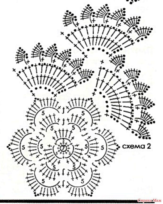 Вязание мотивов крючком - схемы, описание видов, мастер-классы (69 фото)