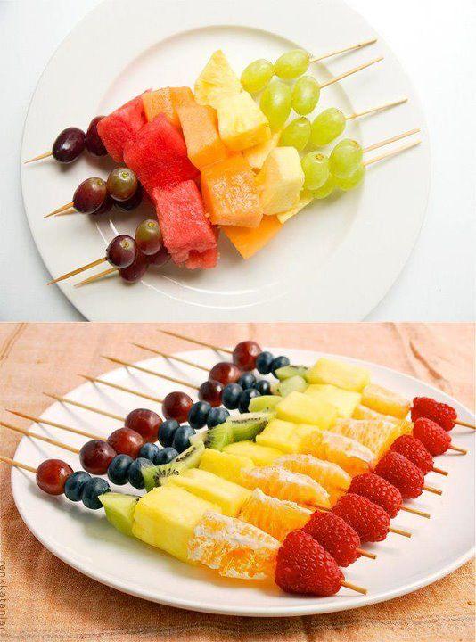 Нод (рисование) «тарелка с фруктами»