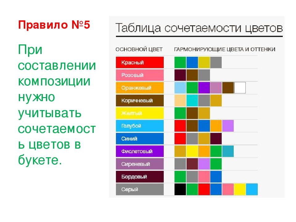 Цветовой круг, гармонии и колориты | by mary sabell | designspot | medium