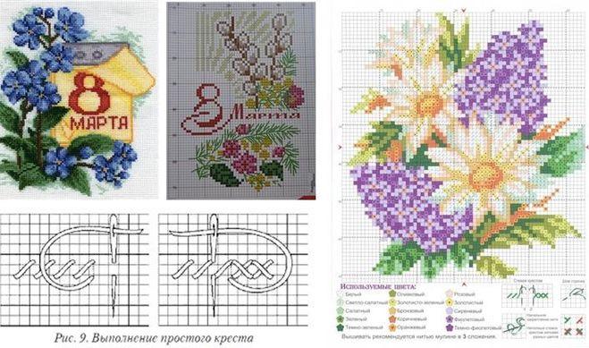 Фразы, высказывания, афоризмы и красивые цитаты о цветах