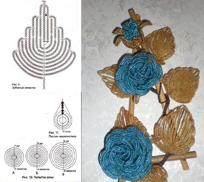 Как сделать розу из бисера: пошаговое описание схемы плетения с фото. как делаются цветы из бисера своими руками