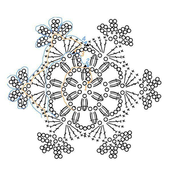 Вязаные снежинки крючком: легкие схемы и видео