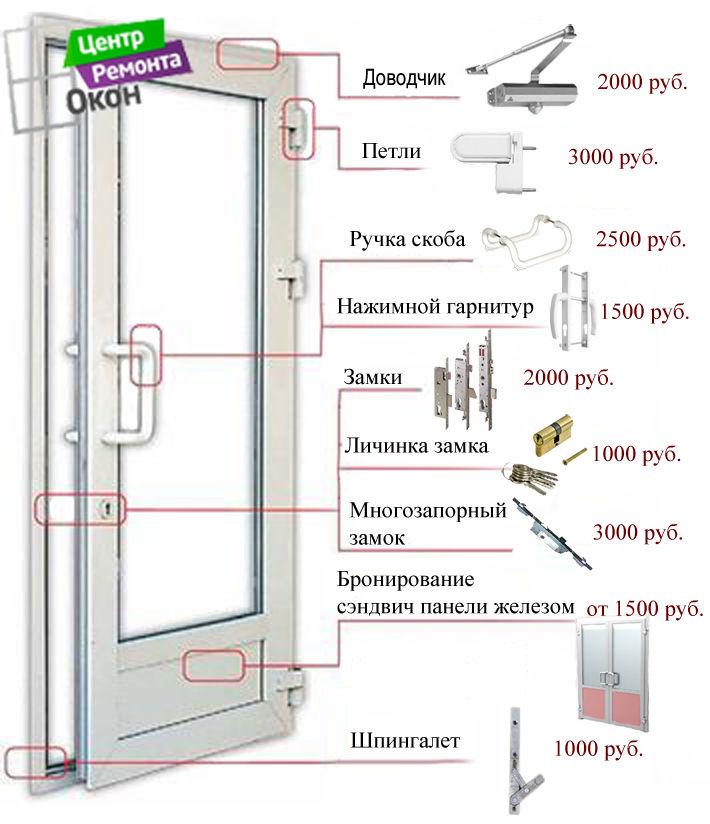 Декоративная пластиковая накладка на входную дверь с внутренней стороны и снаружи