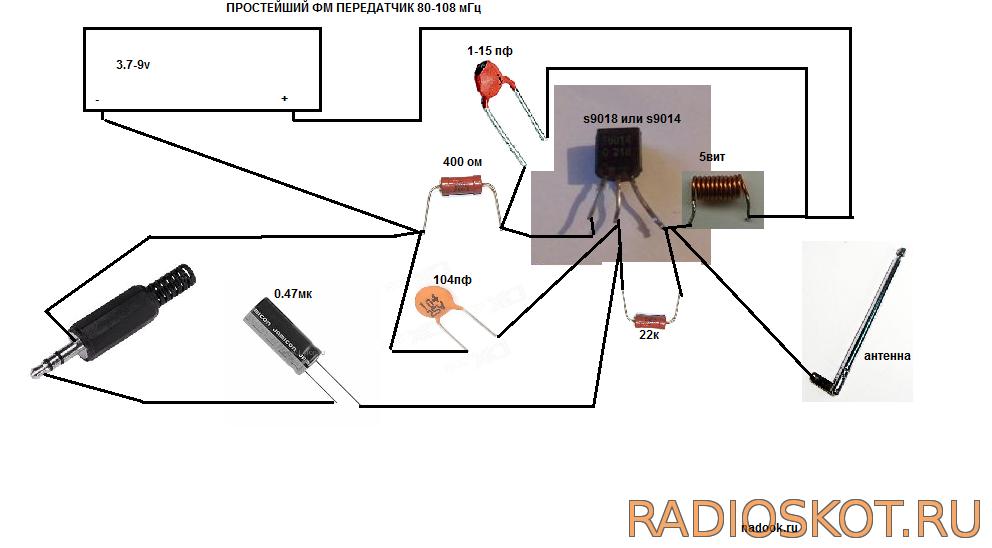 Передача цифровых данных по радиоканалу