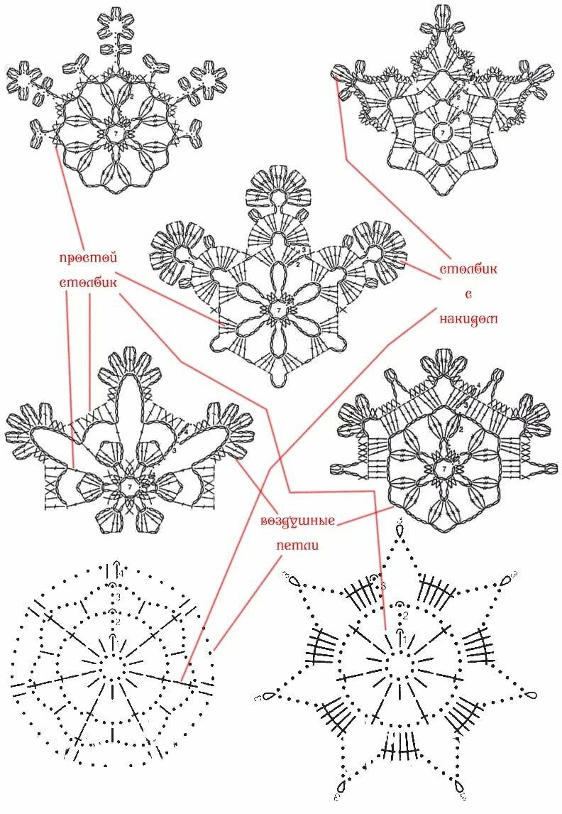 Вязаные крючком снежинки: подборка легких схем, видео