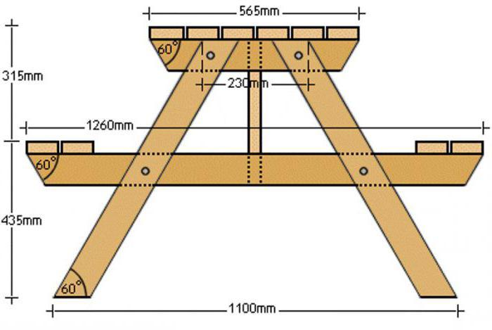 Забор из деревянного штакетника, досок или жалюзи в ландшафтом дизайне дачи