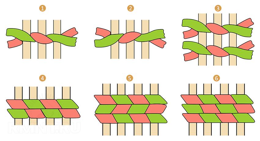 Фенечки из бисера. лучшие схемы плетения и уроки для начинающих