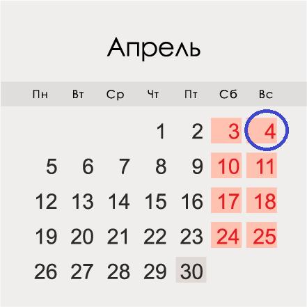 Пасха 2021 — число, поверия, приметы, традиции