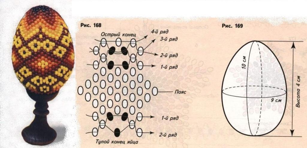 Пасхальные яйца из бисера: схемы плетения, фото и видео