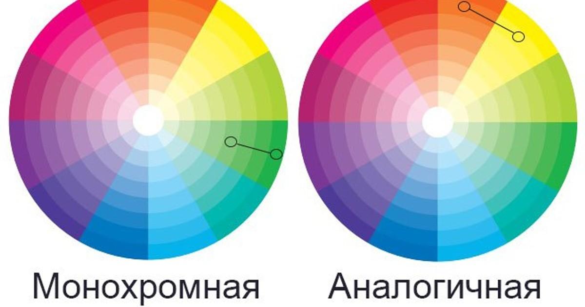 Композиция — искусство цвета (иоханнес иттен)