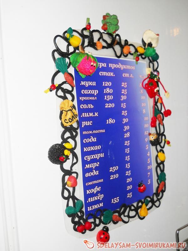 Цветы из полимерной глины (79 фото) - пошаговый мастер-класс для начинающих