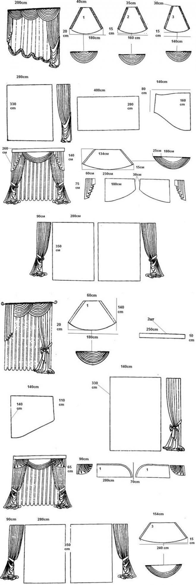 Занавески своими руками: пошаговое руководство и идеи для пошива