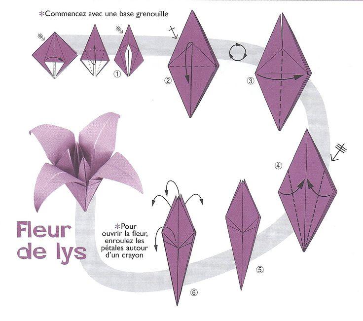 Как сделать красивый цветок из бумаги поэтапно