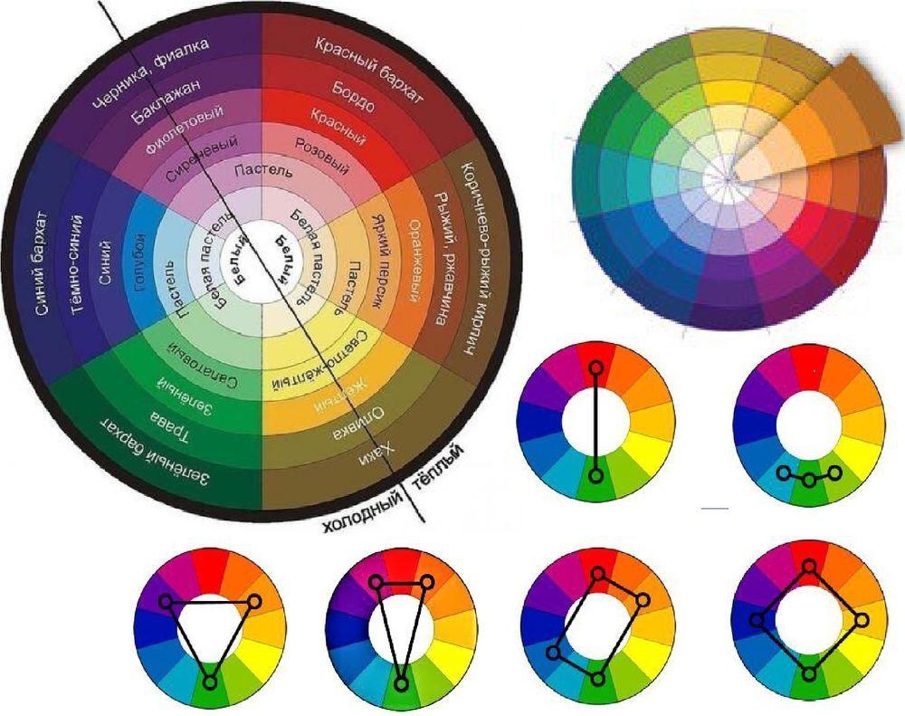 Цветовой круг, гармонии и колориты