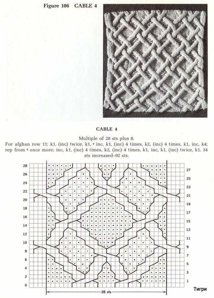 Подушка крючком, 23 схемы вязания подушек разных форм и размеров