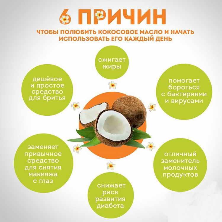 Применение в пищу кокосового масла — как правильно готовить и употреблять