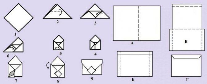Делаем конверт своими руками из бумаги для письма или денег