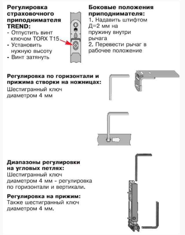 Ремонт панелями пвх санузла - wallpanels.ru