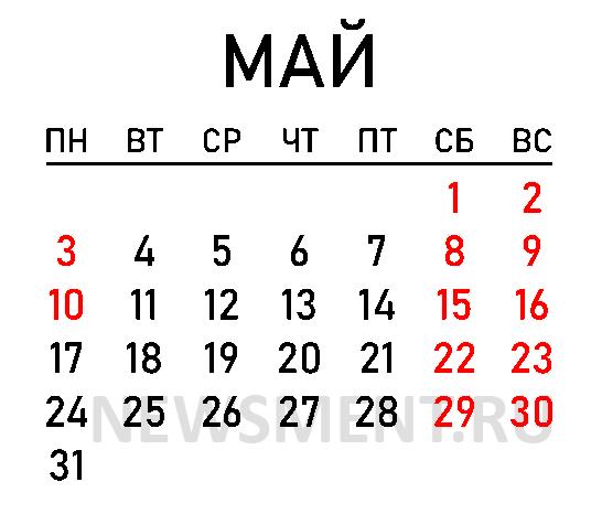 1 мая: история праздника, как отметить и поздравить с первомаем, сценарий мероприятия