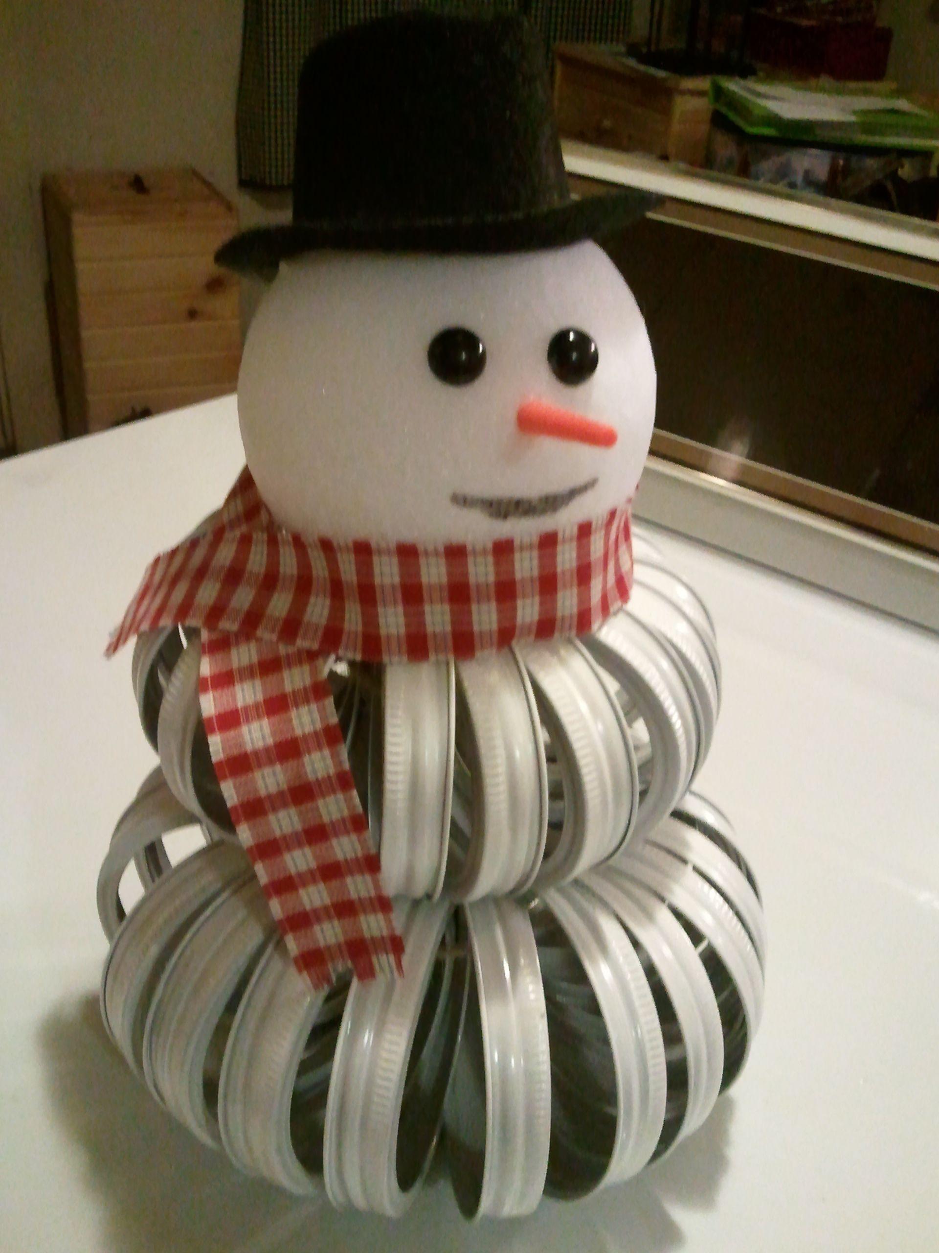 Как сделать снеговика на новый год 2020 своими руками