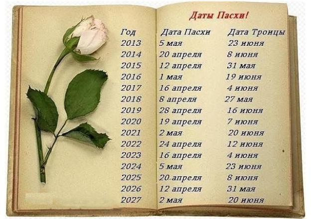 Когда прощенное воскресенье в 2021 году: какого числа, приметы и традиции
