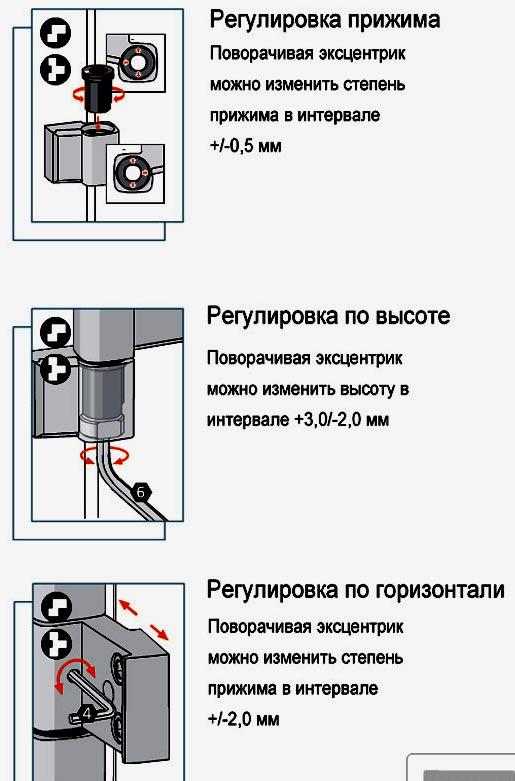 Как обшить пластиковыми панелями дверь? - домашний уют от agrostroy2.ru