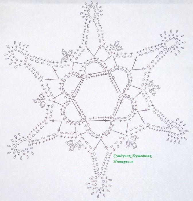 Вязание крючком снежинки — пошаговое описание как связать своими руками стильные новогодние украшения
