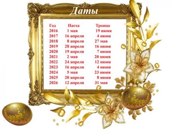 Масленица в 2021 году: какого числа у православных