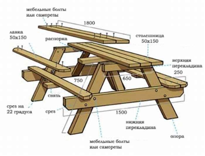 Деревянный уличный стол для дачи: особенности изготовления своими руками, подготовка чертежа