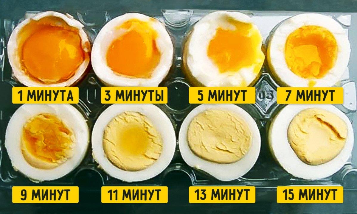 Как варить яйца всмятку  сколько минут варятся яйца в мешочек