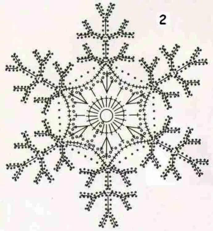 Вязание крючком снежинки - советы по выбору схемы и дизайна украшения (75 фото)