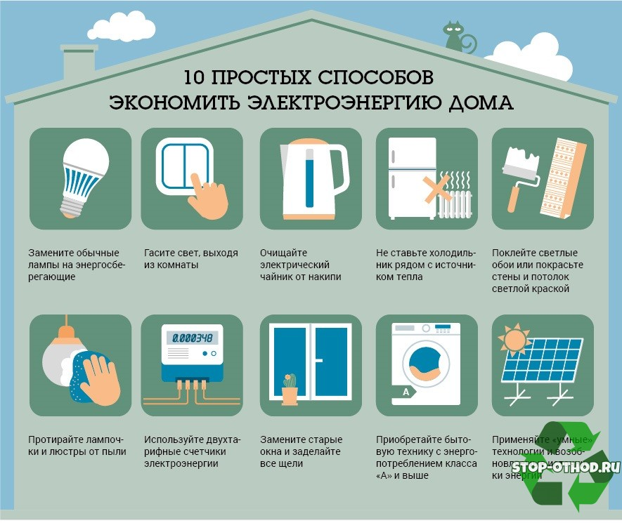 Как экономить электроэнергию в квартире - способы и методы