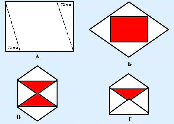 Как заполнять конверт для письма по россии и за границу