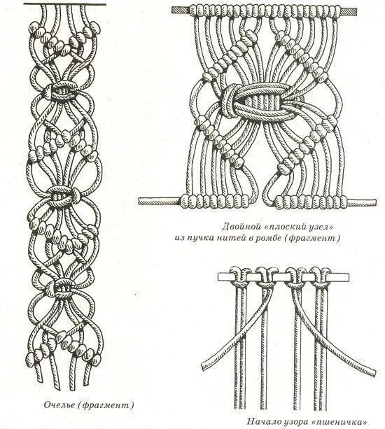 Макраме для начинающих. схемы плетения браслетов, узлов, панно, кашпо, совы, животных, сумок. фото
