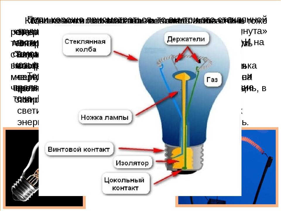Кто на самом деле изобрел первую лампу накаливания?