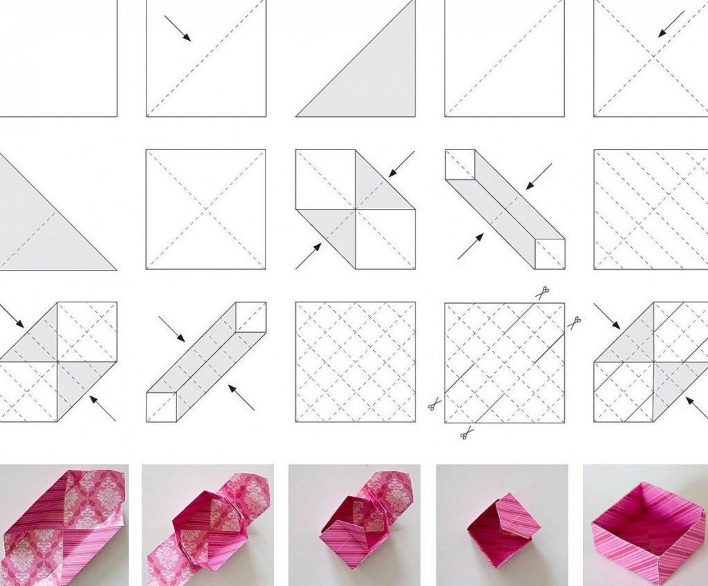 Как сделать коробочку из бумаги, маленькую из картона без клея своими руками с крышкой, сюрпризом, фотографиями раскрывающуюся