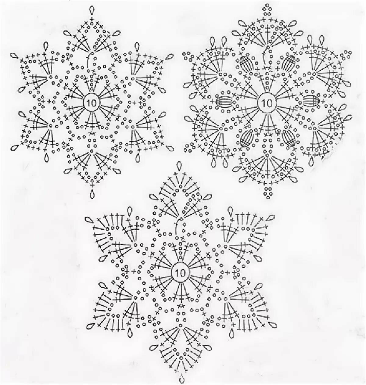 Вязание крючком снежинки - описание схем вязания для начинающих