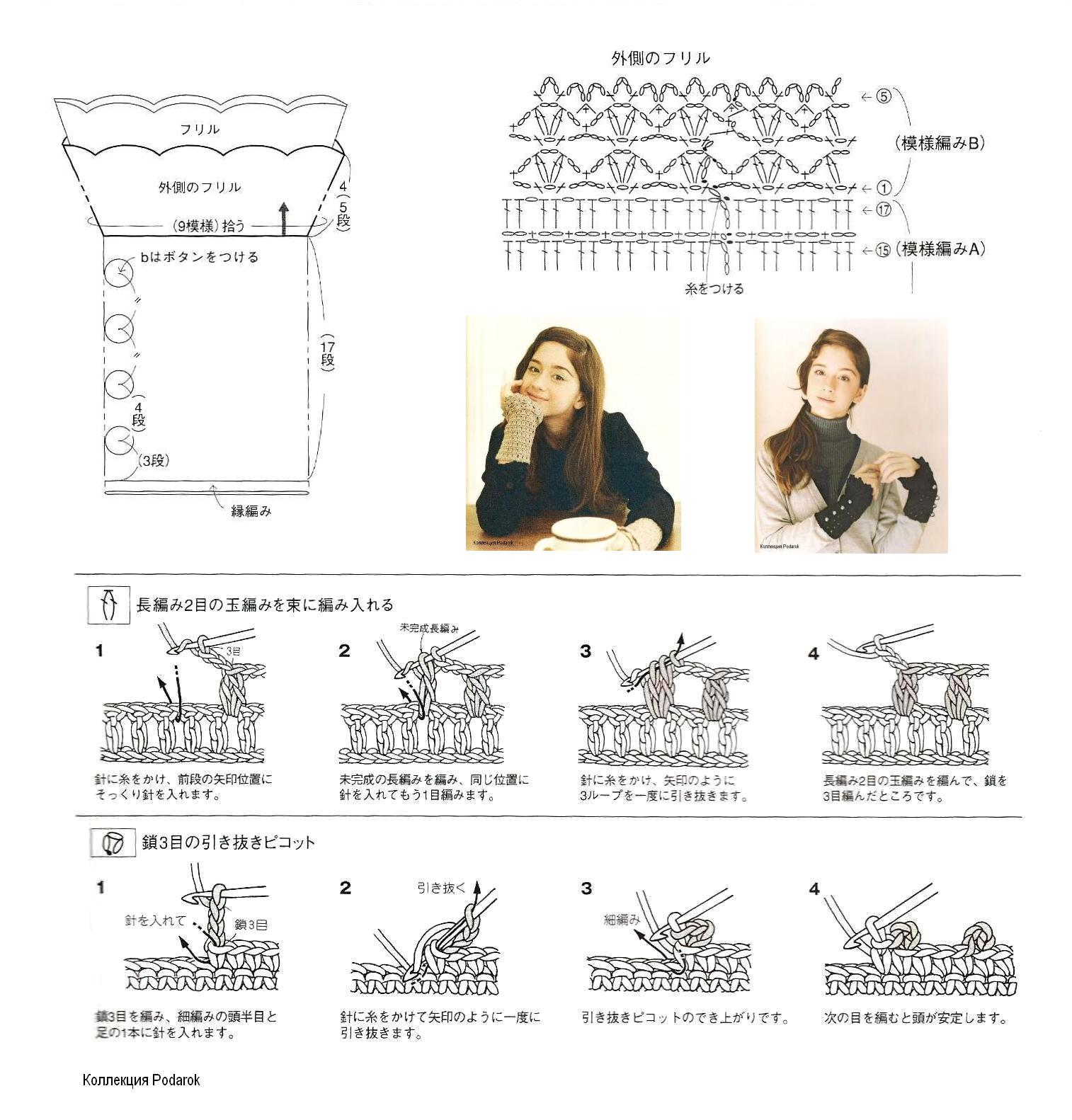 Описание и схемы вязания митенок крючком для начинающих: с пальцем и без, ажурные, с узором