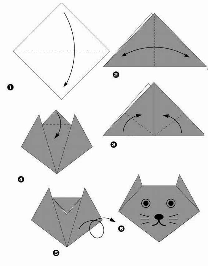 Как сделать котика из бумаги – поделка для детей поэтапно с фото