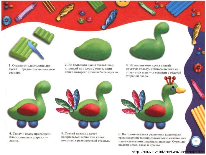 Пластилинография для детей 2-3-4-5-6-7-8 лет. что это такое, шаблоны, трафареты на тему осень, зима, цветы, космос, весна, лето, животные