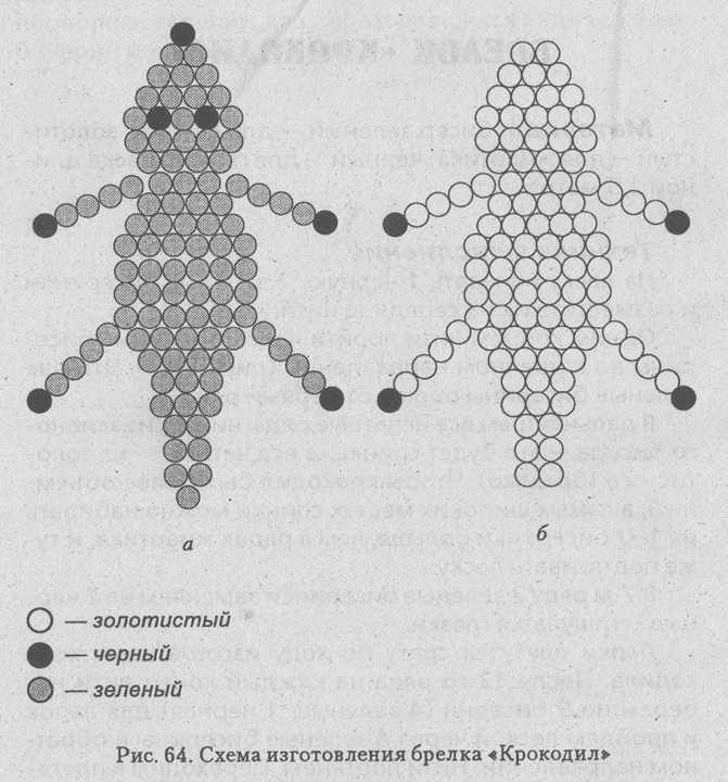 Плетение крокодила из бисера | im girl