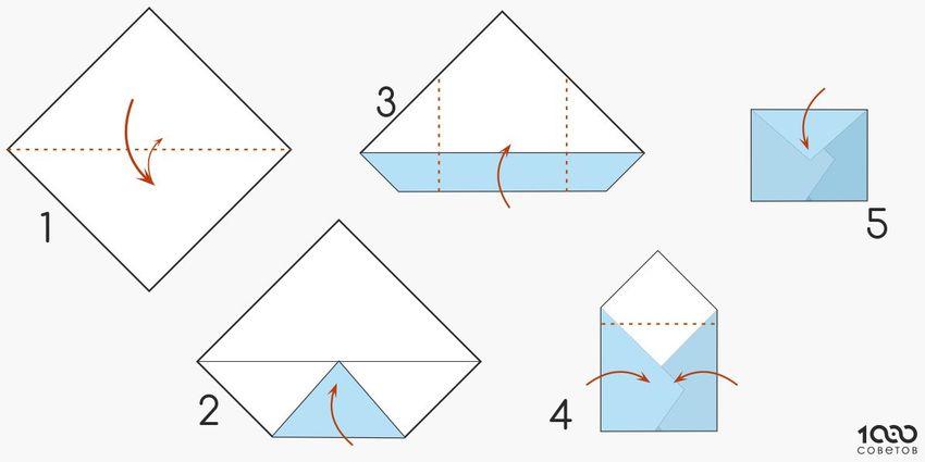 Как сделать конверт ? из бумаги а4 своими руками без клея для денег и письма
