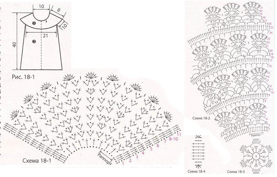 Вязаное спицами платье для девочки: схемы, как связать красивые ажурные платья на 2, 3, 4, 5, 6, 7, 8, 9, 10, 11, 12 лет