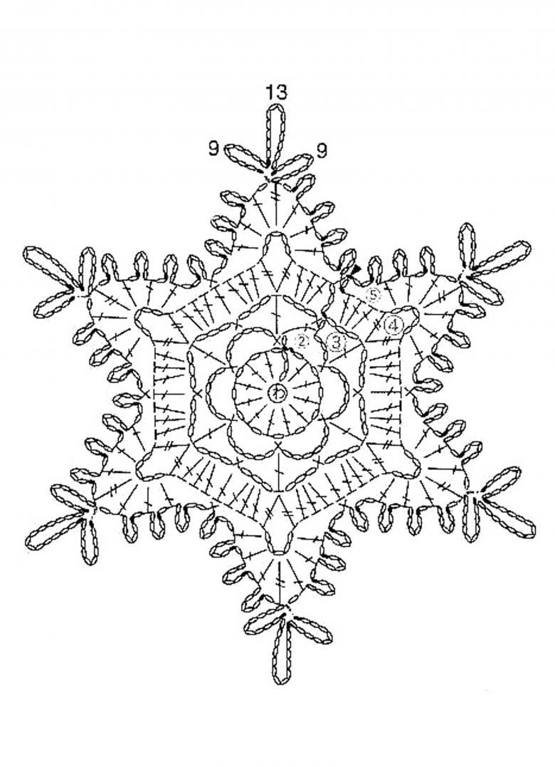 Вязание снежинок крючком. схемы и описание для начинающих, легкие, ажурные. видео-уроки