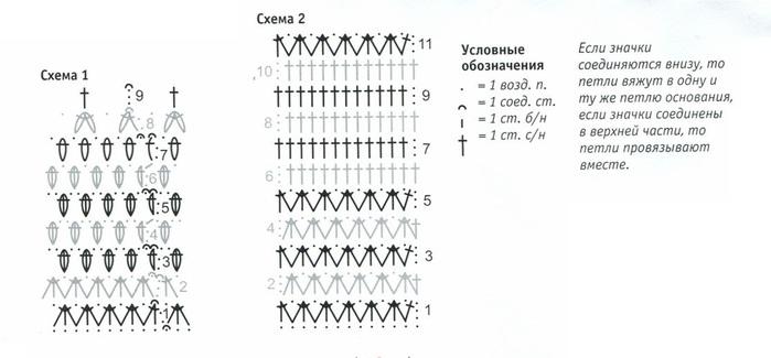 Митенки крючком — схемы с описанием для начинающих